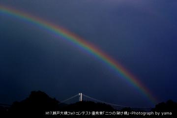 「二つの架け橋」